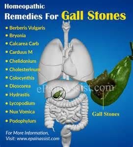 Gallbladder Stones Remedies