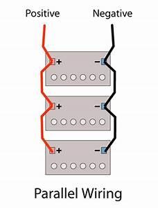Carbeth Hutter U0026 39 S Batteries