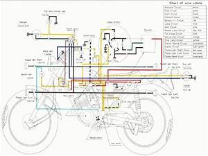 Triumph Motorcycle Wiring Diagram