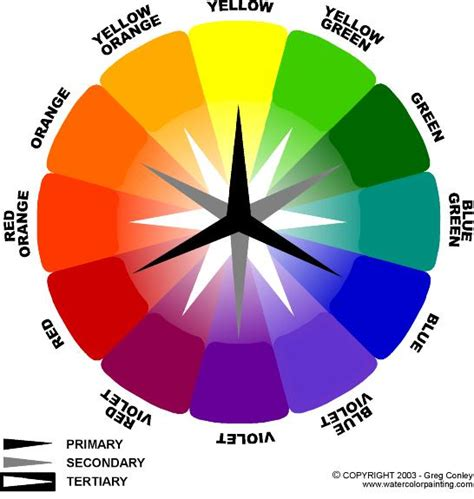 digital color wheel  blackmons art room