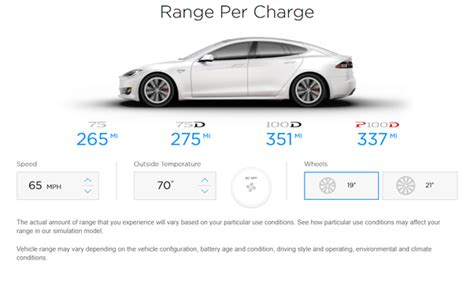 Download How Many Miles Full Charge Tesla 3 PNG