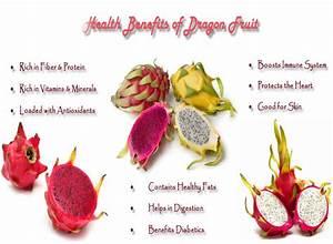 Health Benefits Of Dragon Fruit - Beautyzoomin