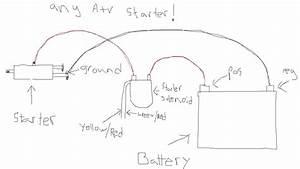 Starter Solenoid Wiring Diagram For Honda Foreman 400