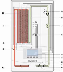 Gas Durchlauferhitzer Kosten : elektronischer durchlauferhitzer bild vaillant sbz monteur ~ Markanthonyermac.com Haus und Dekorationen