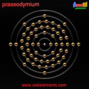 Praseodymium»properties of free atoms [WebElements ...