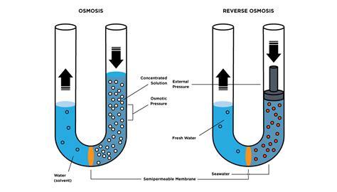 Government | Aqua-Chem