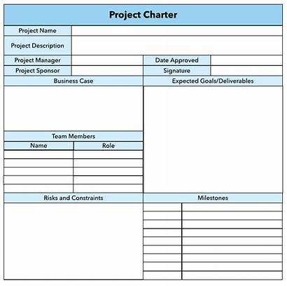 Project Charter Template Example Pmbok Cycle Management