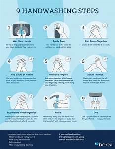 The Who U0026 39 S Proper Handwashing Procedure For Nurses