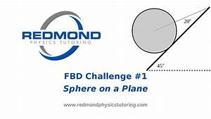 Free Body Diagram Challenge  Sphere On A Plane