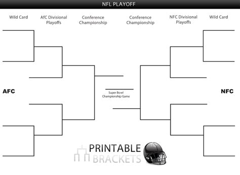 Nfl Standings Predictions 2015 by 2013 Nfl Playoffs Nfl Playoffs Bracket 2013