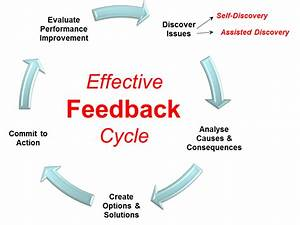 How To Do A Reflective Essay thesis writing service in delhi is creative writing a bad major custom writing ltd