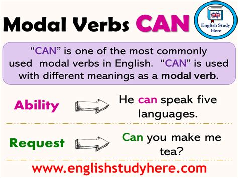 You can make polite requests, offers etc. What are Modal Verbs? - English Study Here