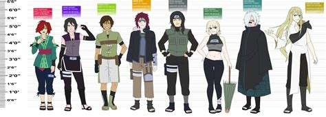 anime danganronpa shinden ocs height chart by anniberri on deviantart