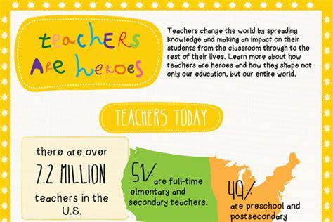 19 Fantastic Thank You Messages For Teachers Brandongaillecom