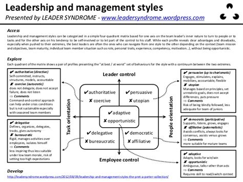 leadership  management styles