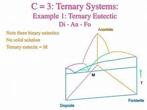 Ppt - Ternary Phase Diagrams Powerpoint Presentation