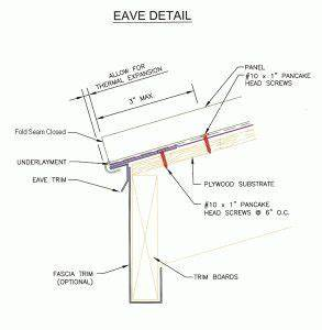 Standing Seam Metal Roof Eave Flashing Detail Graphic