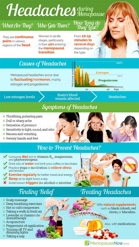 Headaches Symptom Information | Menopause Now