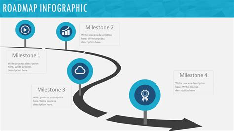 process template infographics process time line project management templates