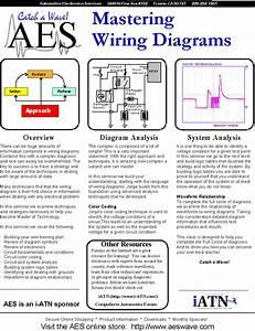 Mastering Wiring Diagrams
