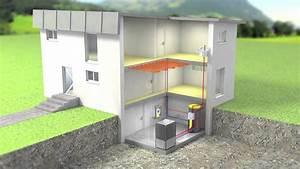 Luft Wärme Pumpe : idm luftw rmepumpe youtube ~ Buech-reservation.com Haus und Dekorationen