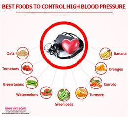 Foods Good for High Blood Pressure