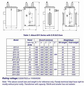 45 Kva Transformer Wiring Diagram Download