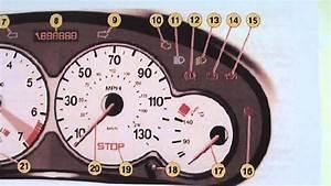 Peugeot 206 Dashboard Warning Lights Meaning