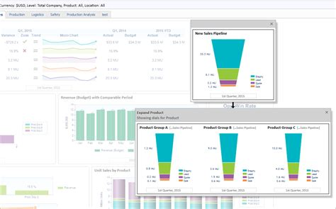 adaptive insights reviews  adaptive insights finance
