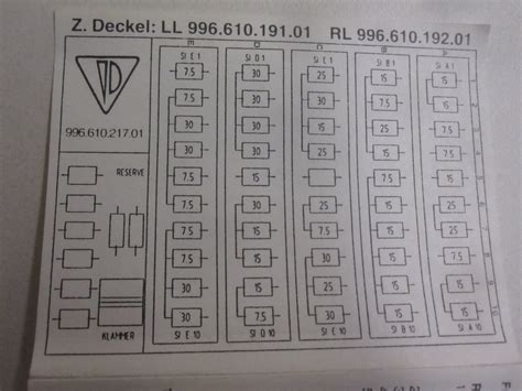 2006 Boxster Fuse Diagram by Porsche Boxster 986 Fuse Box Location Wiring Library