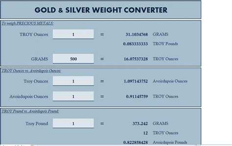 gold  silver weight converter  excel templates