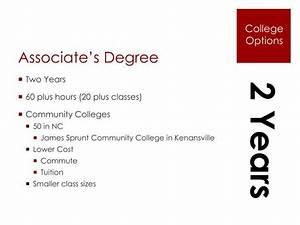 Associate degree of applied science in nursing