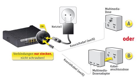 vodafone router preise und funktionen der kabel router