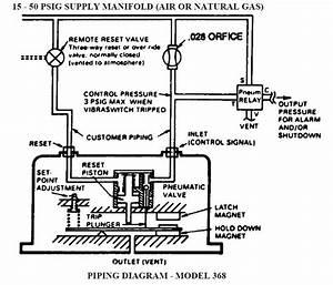 Robertshaw Model 368r Pneumatic Vibration Switch