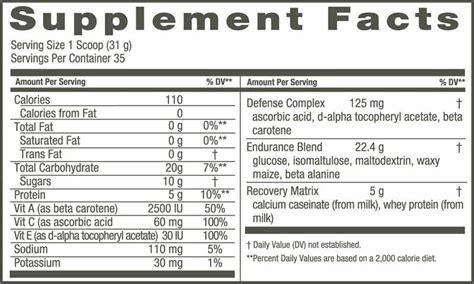 Amazon.com: Twinlab Endurance Fuel Powder, 2.4 Pound