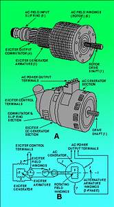 Ac Generator Diagram
