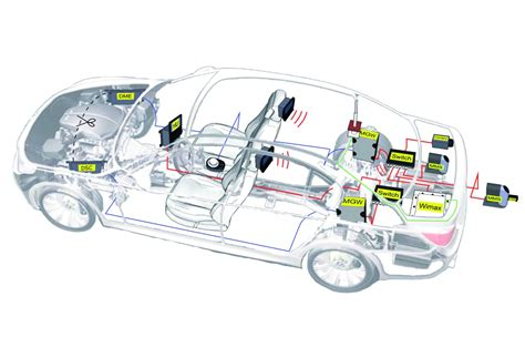 Bmw Coordinates The Universal Car Protocols Project