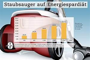 Staubsauger 2000 Watt Test : staubsauger im test wie viel watt muss sein energie tipp ~ Michelbontemps.com Haus und Dekorationen
