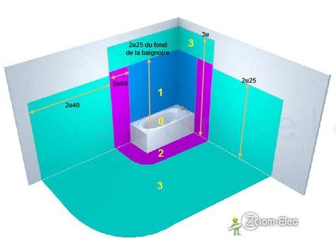 normes 233 lectriques dans la salle de bain