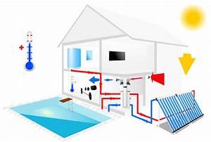 Prix D Un Panneau Solaire : prix d 39 un chauffage solaire piscine ~ Premium-room.com Idées de Décoration