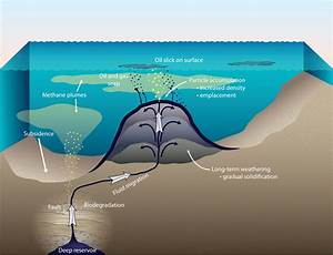 Asphalt Volcanoes Discovered Off Santa Barbara U0026 39 S Coast