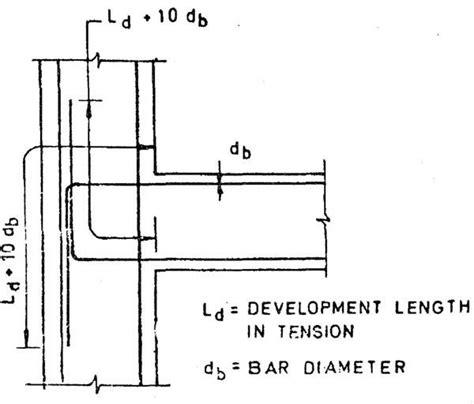 improve column beam junction stronger quora