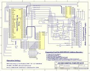 Block Diagram 8255
