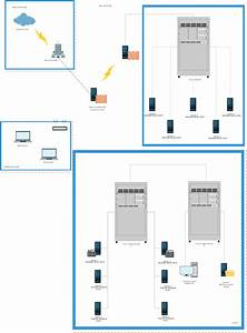 Virtual Local Area Network Network Diagram Template  Click