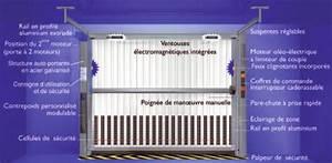 Porte De Garage Automatique : asservissement pour portillon automatique goobie ~ Dailycaller-alerts.com Idées de Décoration