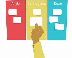 Kanban Dentro De UX Blog Da Caelum Desenvolvimento Web