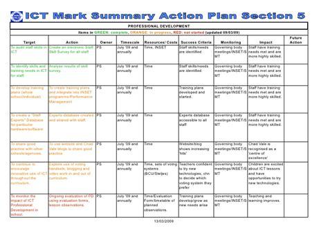 section  action plan professional development