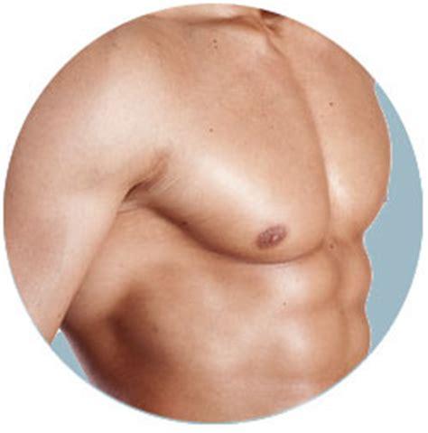 fettabsaugen fettabsaugung liposuktion informationen