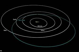 100-Foot-Wide Asteroid TX68 Safely Flies By Earth - NBC News