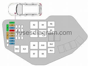 Audi Q7 Fuse Diagram